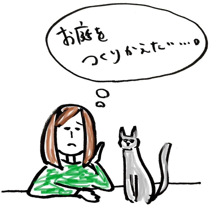 STEP1_問い合わせ